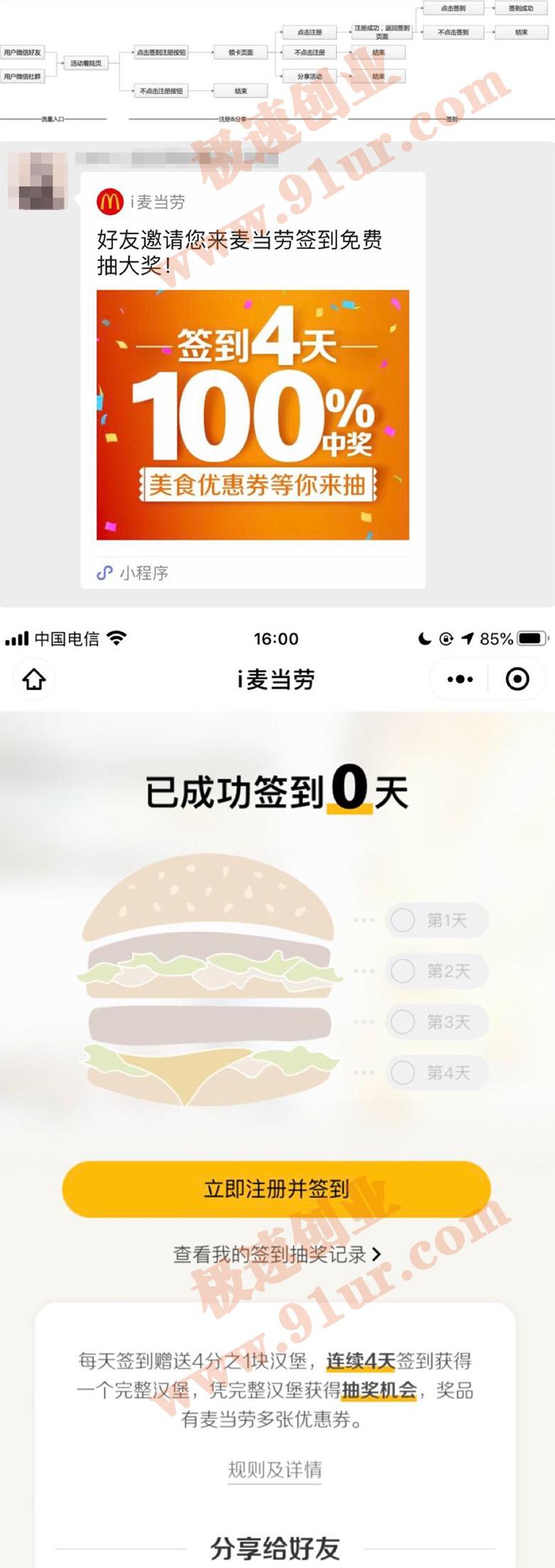 麦当劳小程序签到营销案例1
