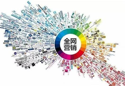 2020最新营销体系知识#全网营销体系Ver 1.0