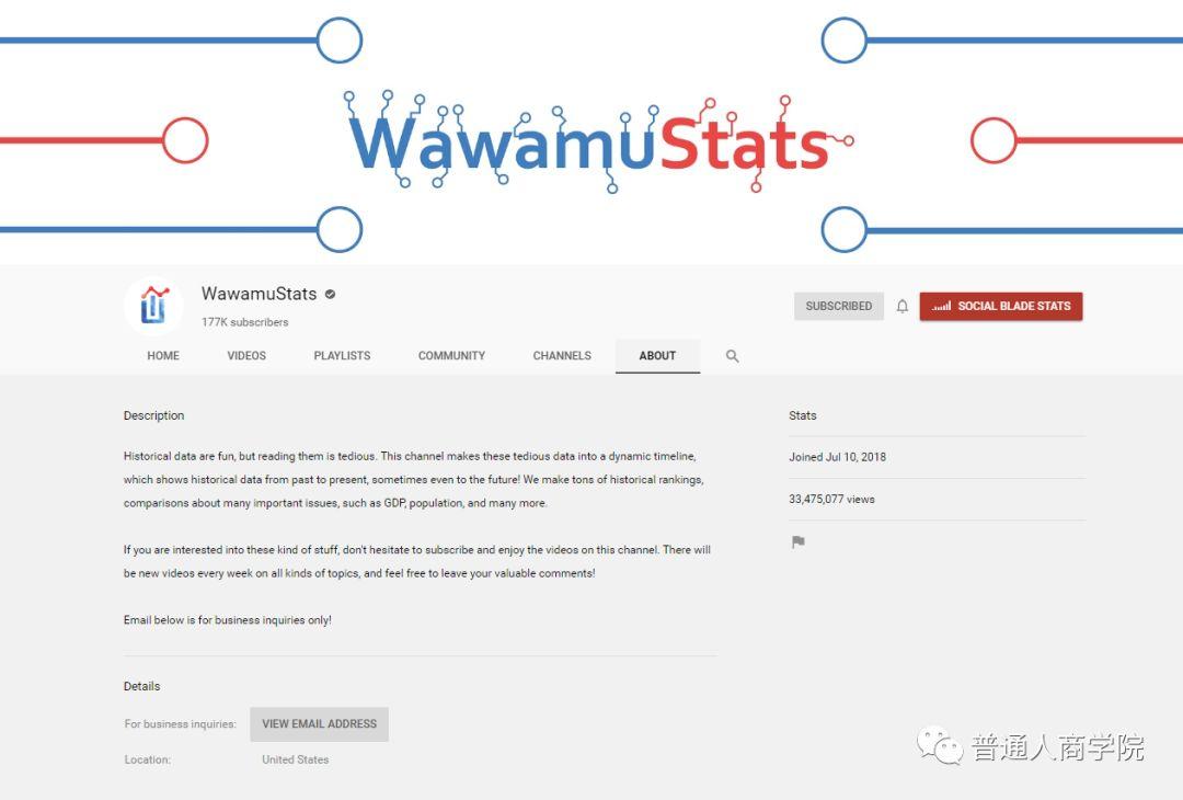 YouTube赚钱视频分析#YouTube数据可视化博主WawamuStats如何赚钱的?3