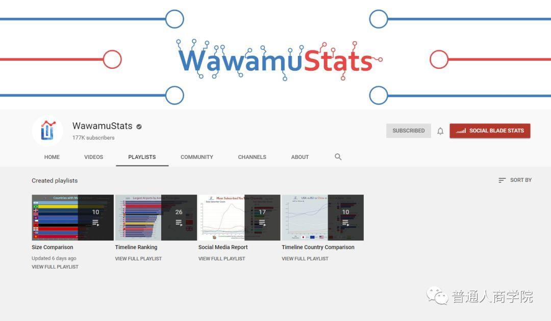 YouTube赚钱视频分析#YouTube数据可视化博主WawamuStats如何赚钱的?4