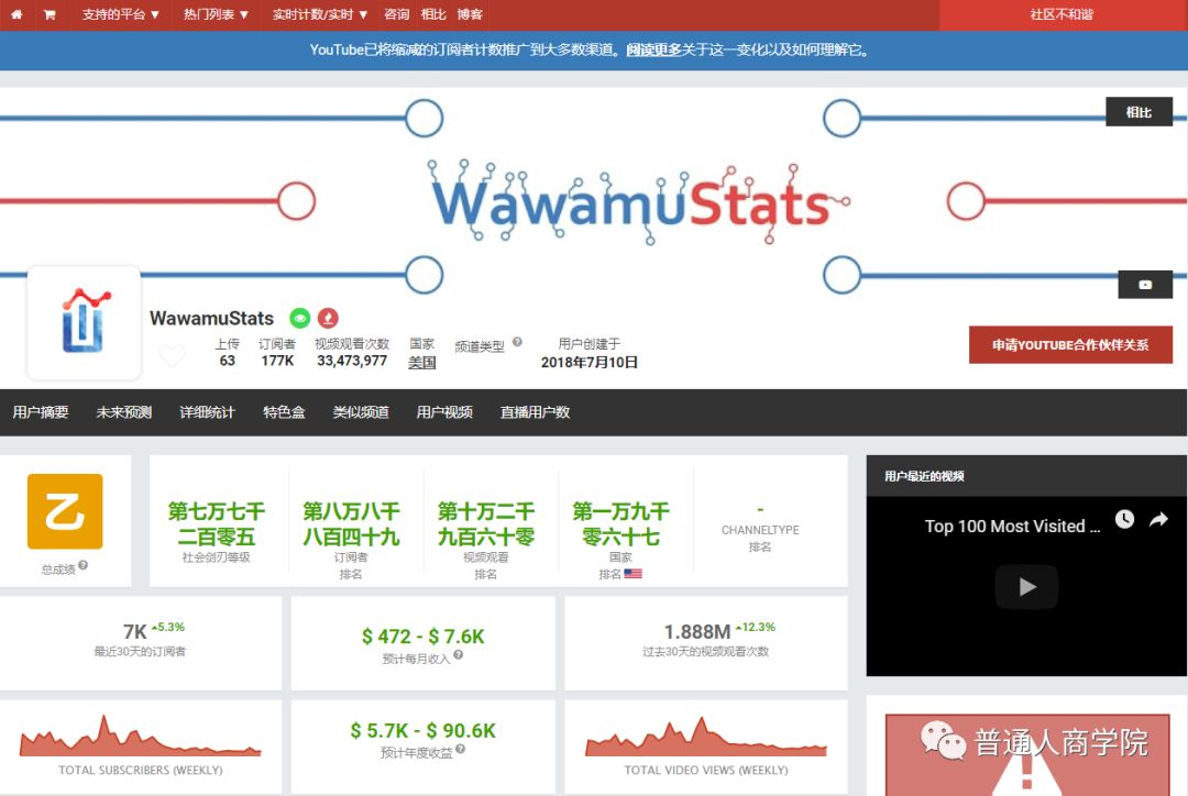 YouTube赚钱视频分析#YouTube数据可视化博主WawamuStats如何赚钱的?6