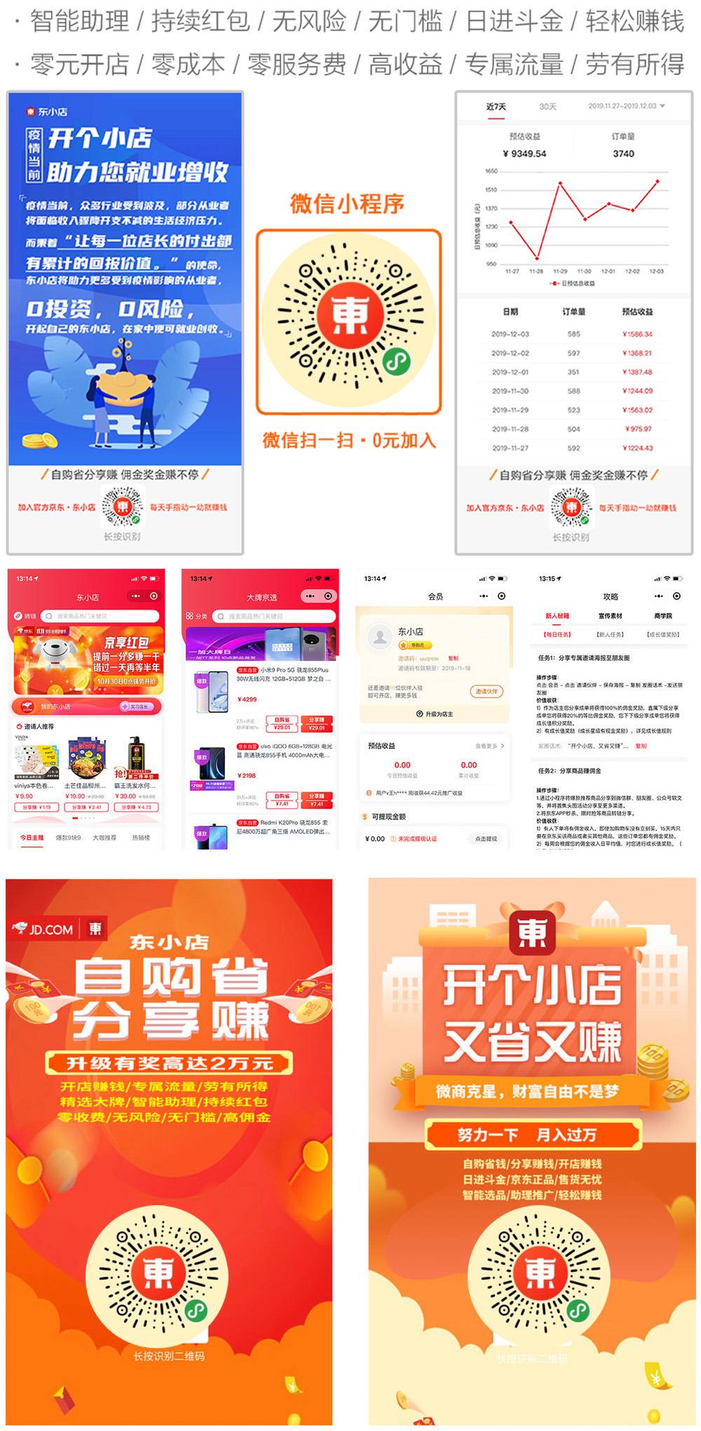 网络赚钱#东小店是京东100%控股直营的社交电商平台,特别推出的小程序社交电商平台赚钱就是这么简单!