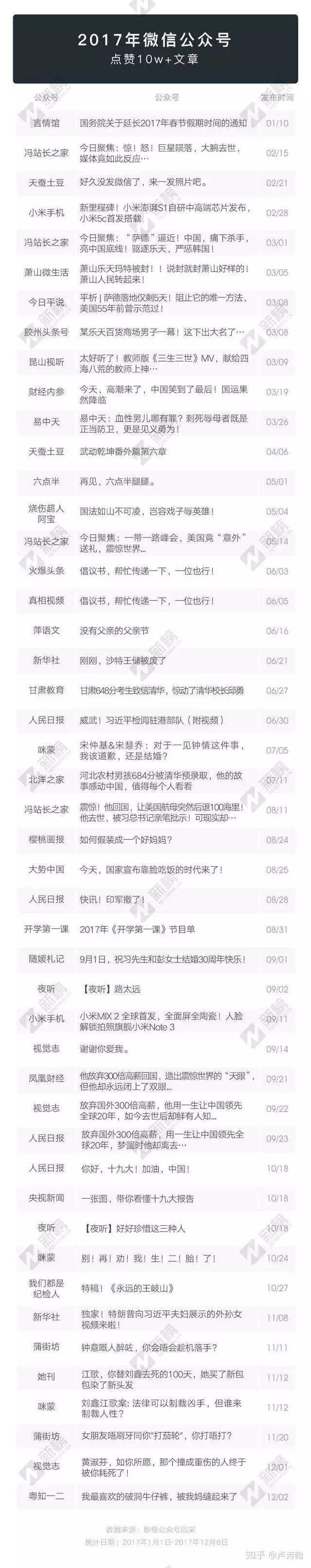 新媒体写作预习资料集锦#新媒体写作课-课程预习材料(价值988元)