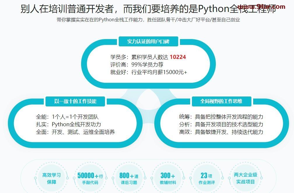 Python全栈工程师#Python全栈工程师2020版#0基础进击Python全栈开发,诱人薪资在前方!