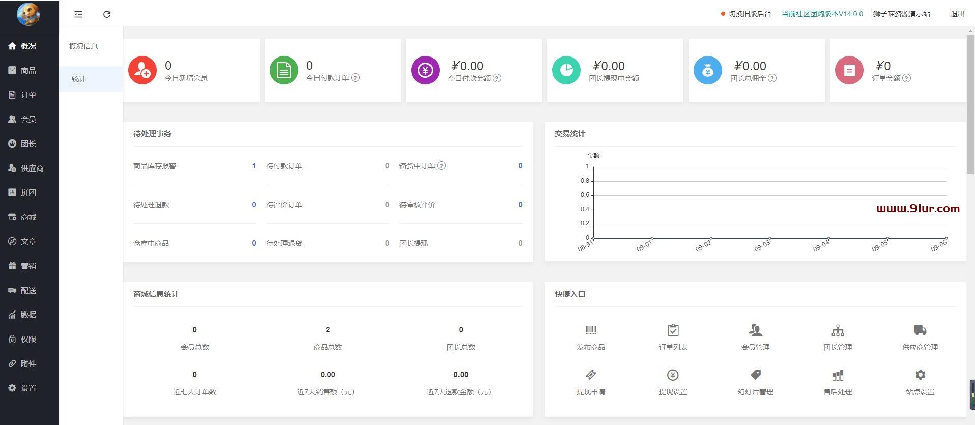 立版狮子鱼15.3.0社区团购直播小程序商城+团长功能+接龙分销+拼团秒杀