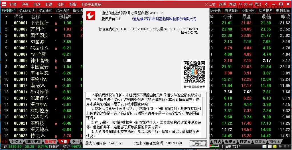 通达信752(开心果整合版)V2021.03.03 炒股必备神器 无时间限制12